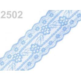 Silónová čipka / vsádka šírka 75mm Air Blue 50m