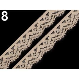 Čipka elastická šírka 20 mm béžová sv. 25m Stoklasa